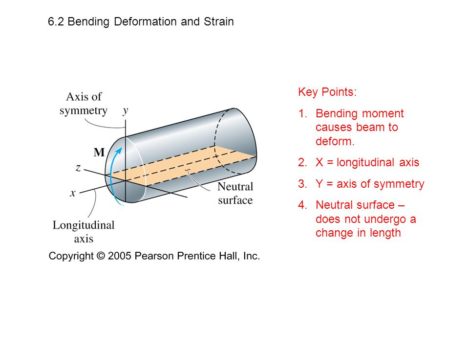 6.2 Bending Deformation and Strain