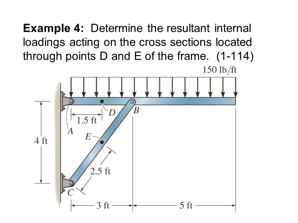 Example 4: Determine the resultant internal loadings acting on the cross sections located through points D and E of the frame.