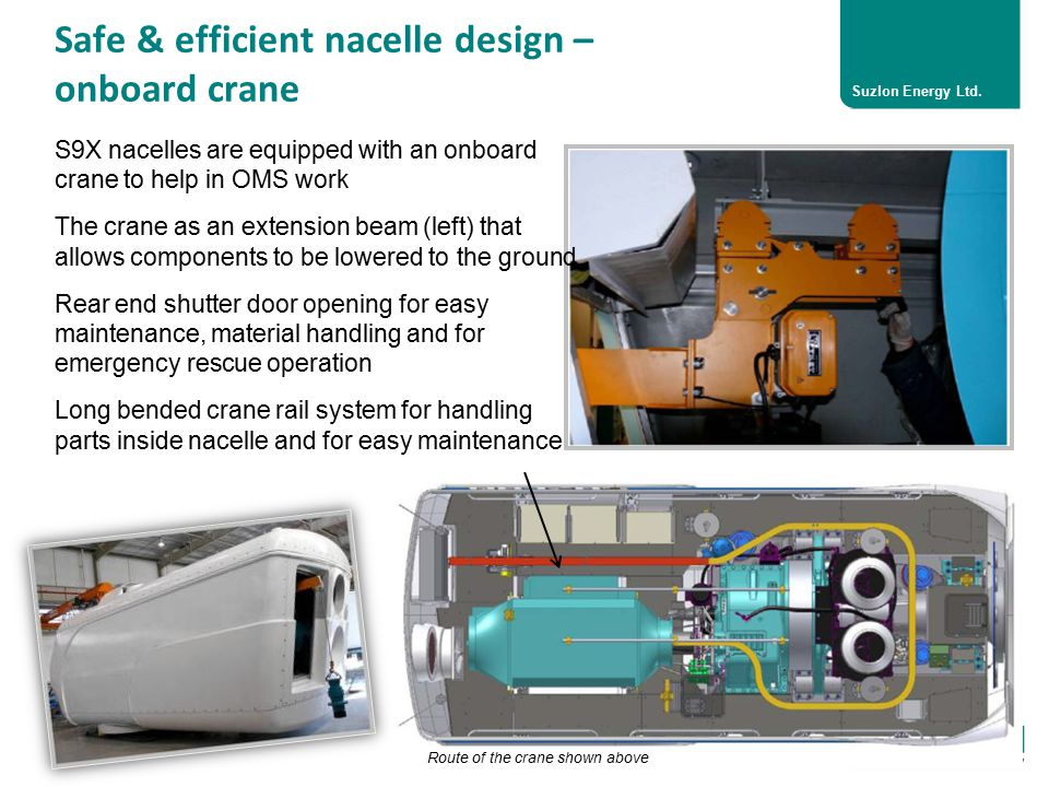 Material Handling Crane Forward Repair System : Opportunities in wind energy ppt download
