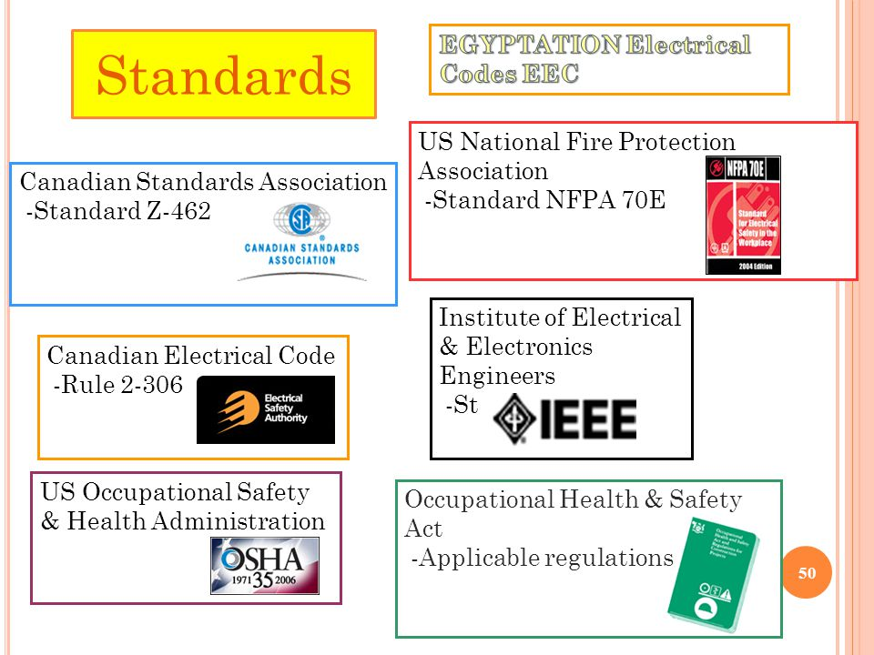 Canadian Electrical Code : Chapter three hazards of electricity in construction ppt