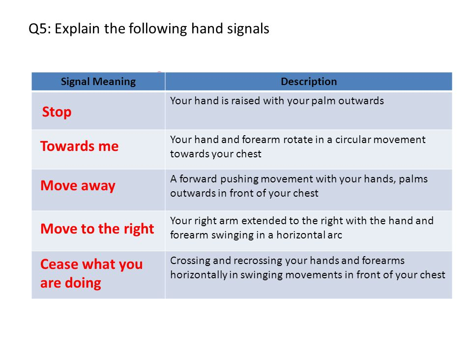 hand signal for love