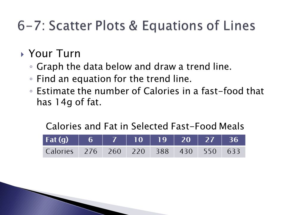 6 7 scatter plots equations of lines ppt video online download. Black Bedroom Furniture Sets. Home Design Ideas