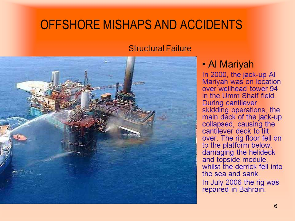 offshore failure If the holder of an offshore financial account can successfully convince the irs that the failure to file the fbar was not willful, then the penalties would be limited to $10,000 per violation.