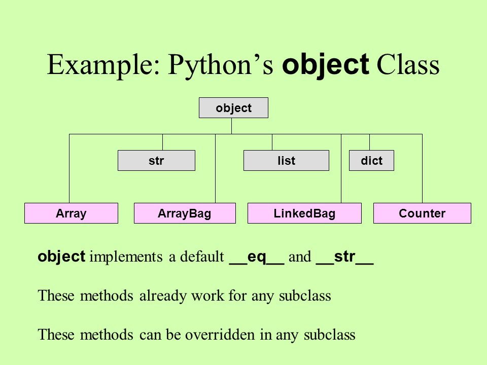 python programming examples