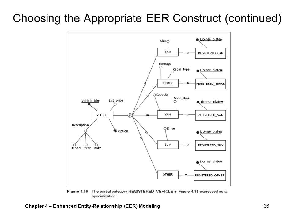 Choosing the Appropriate EER Construct (continued)
