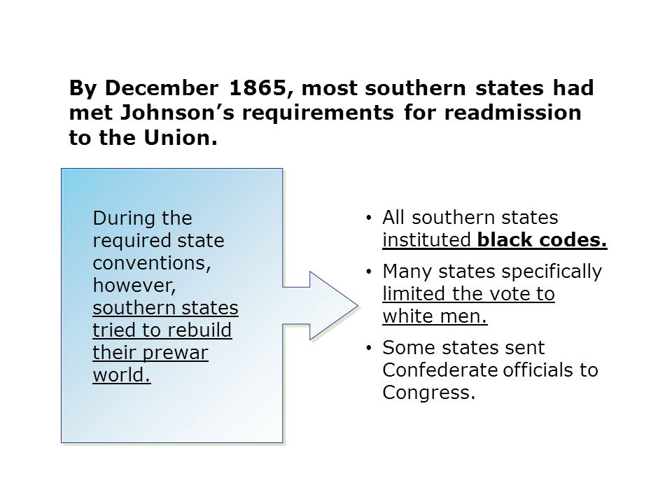 By December 1865, most southern states had met Johnson's requirements for readmission to the Union.