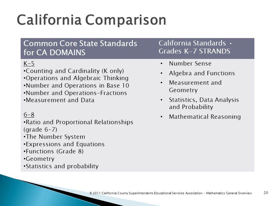 California Comparison