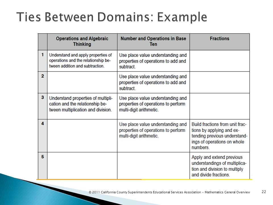 Ties Between Domains: Example