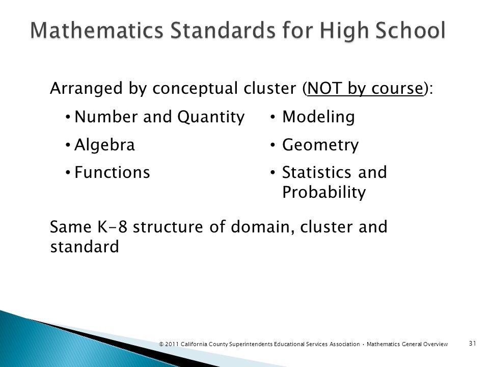 Mathematics Standards for High School