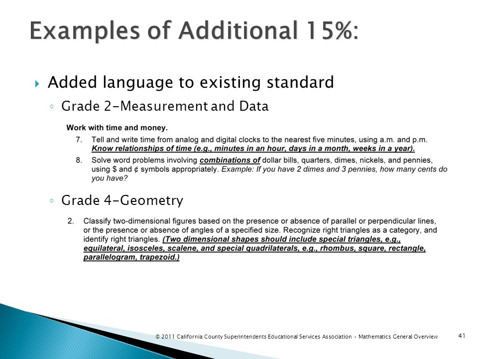 Examples of Additional 15%: