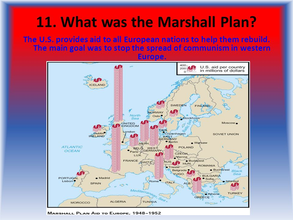 11. What was the Marshall Plan
