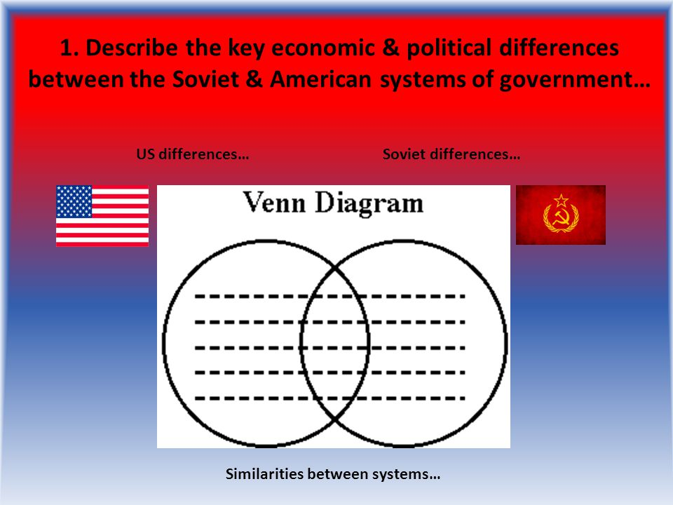 1. Describe the key economic & political differences between the Soviet & American systems of government…