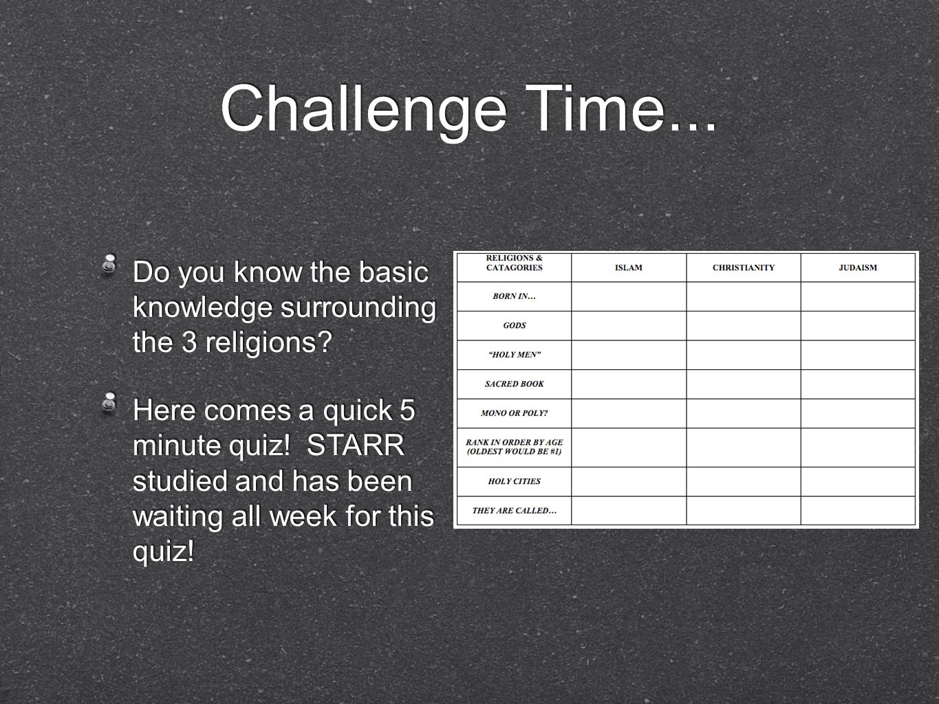 Challenge Time... Do you know the basic knowledge surrounding the 3 religions