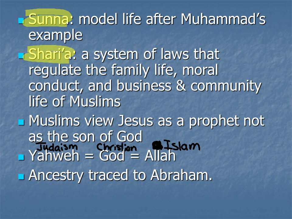 Sunna: model life after Muhammad's example