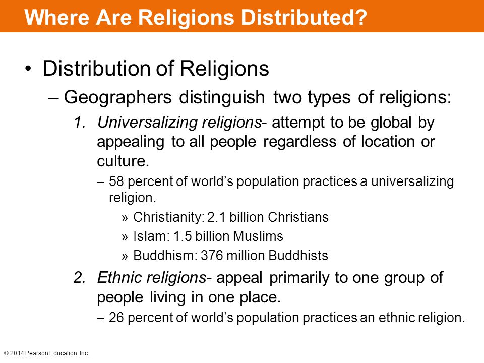 what types of internal differences and divisions exist within each religion A brief account of the various splits and divisions within islam and the quranic problem that this creates the largest of the sects is the sunni which comprises about 90% of all muslims.