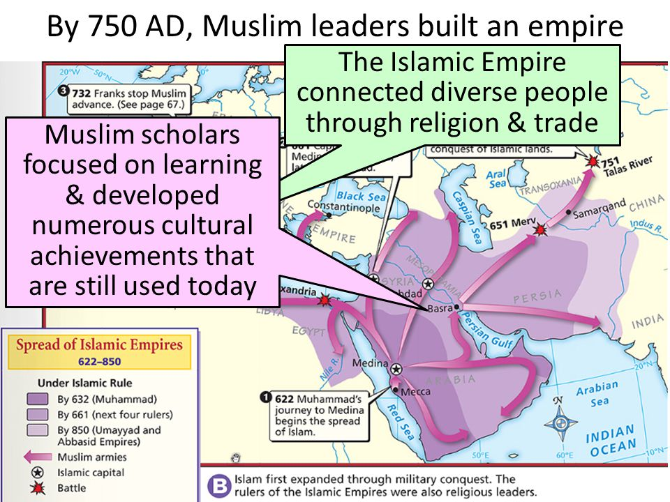 By 750 AD, Muslim leaders built an empire