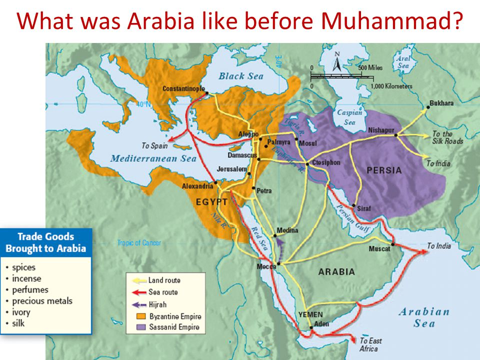 What was Arabia like before Muhammad