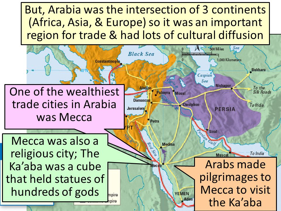Arabia, the Birthplace of Islam