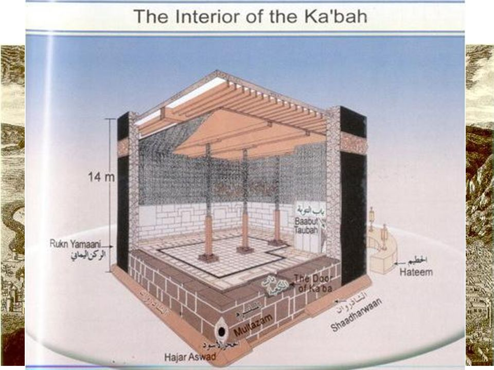 Mecca The Ka'aba