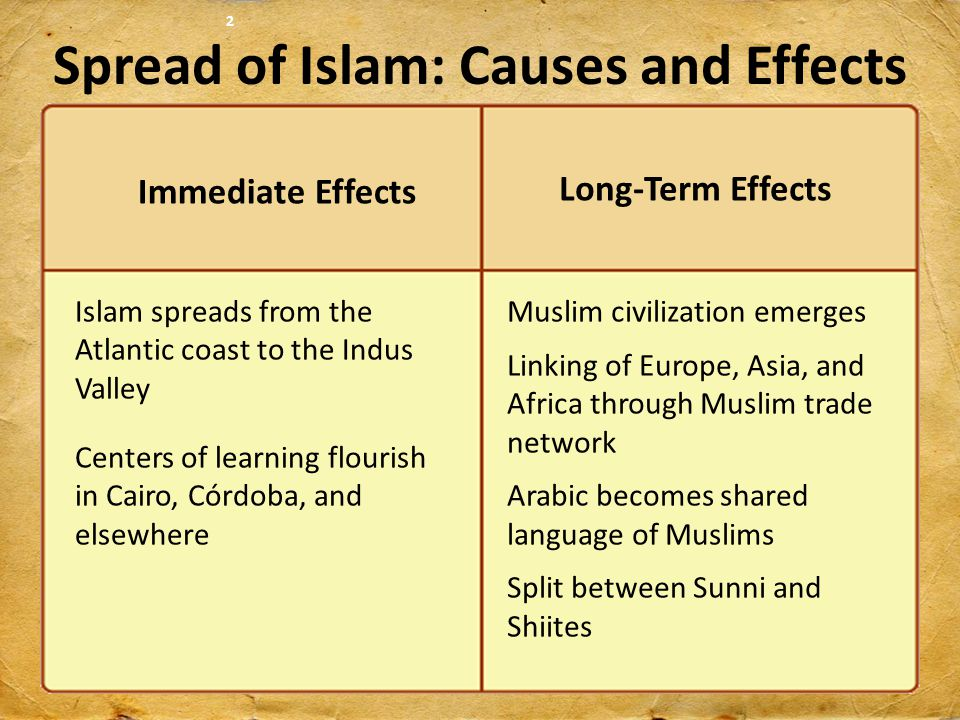 review of muslim civilization the causes The islamic golden age is the era in the history of islam, traditionally dated from the 8th century to the 14th century, during which much of the historically islamic world was ruled by various caliphates, and science, economic development and cultural works flourished.