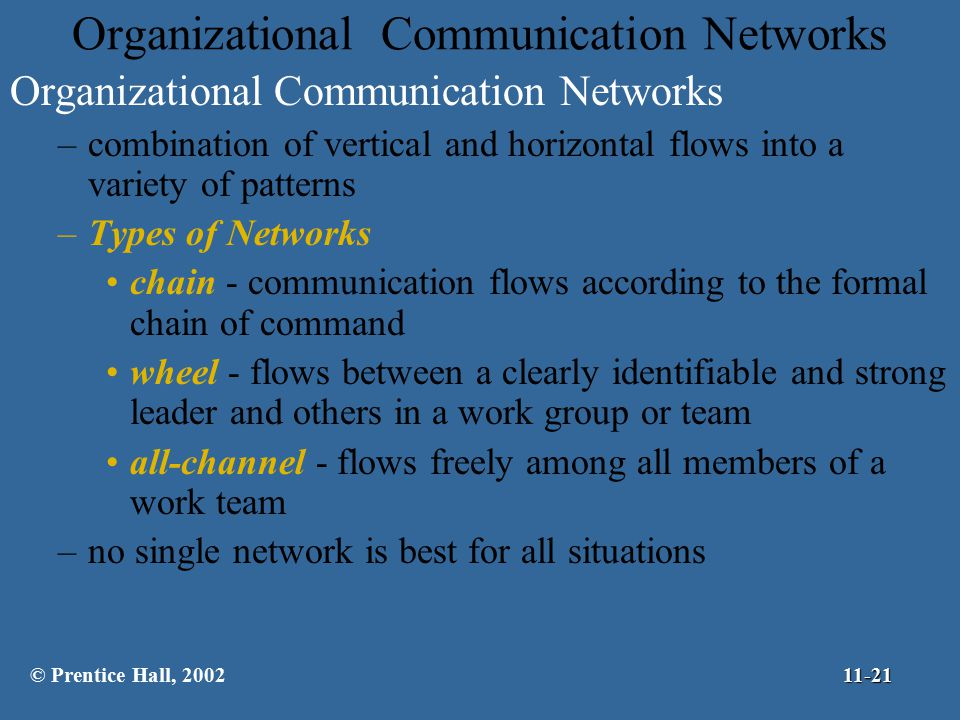 importance of vertical communication Dr berger's article outlines the subject of employee/organizational communication, describing its importance and basic internal communication processes,  communications also can be described as vertical, horizontal or diagonal.
