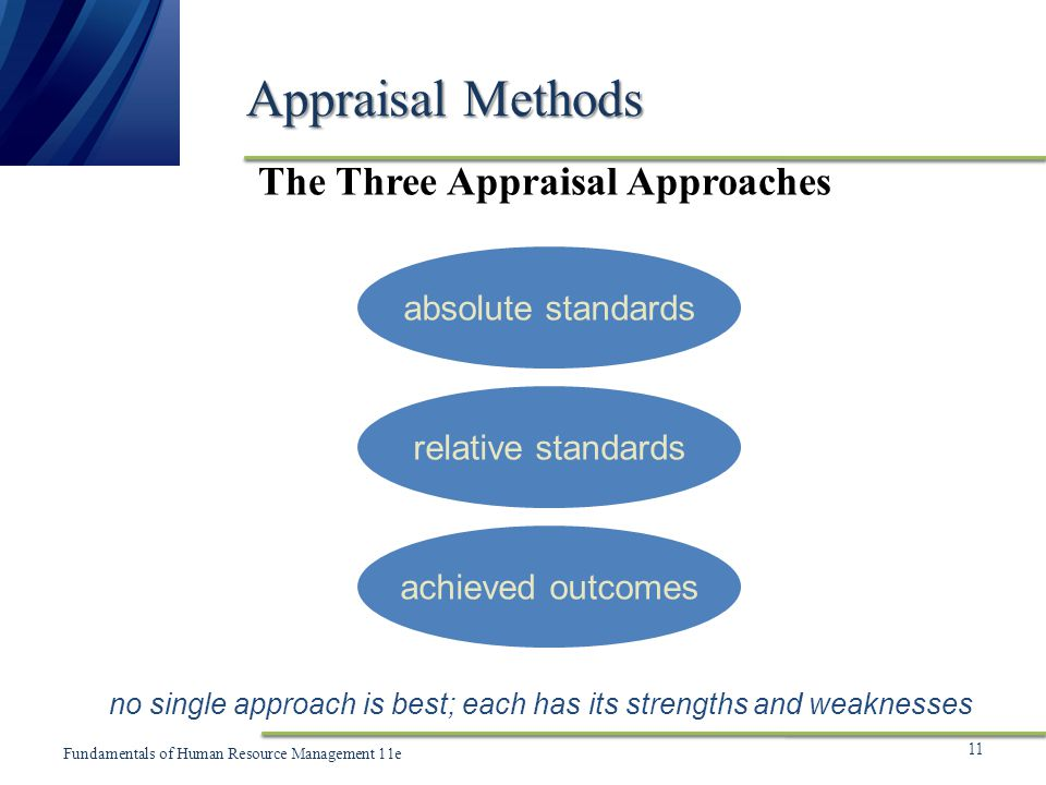 The Three Appraisal Approaches