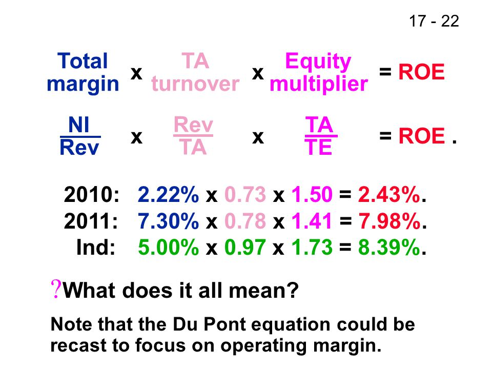how to find equity multiplier