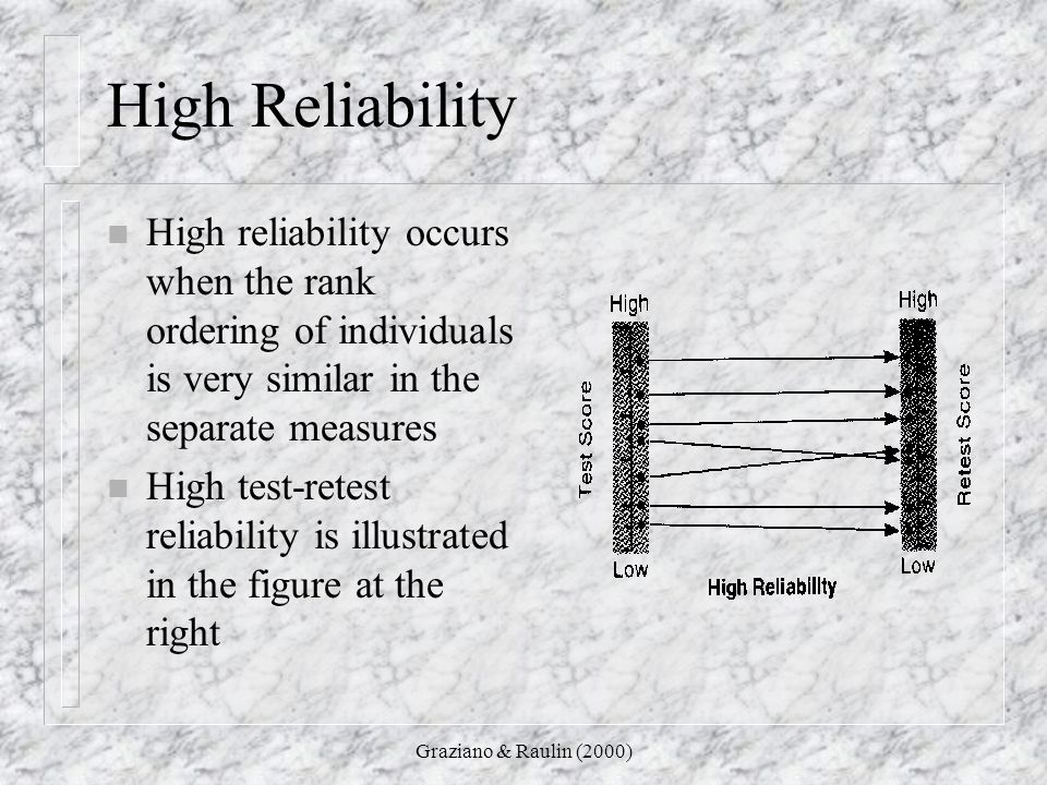 High Reliability High reliability occurs when the rank ordering of individuals is very similar in the separate measures.