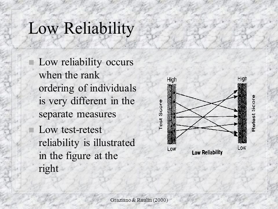 Low Reliability Low reliability occurs when the rank ordering of individuals is very different in the separate measures.