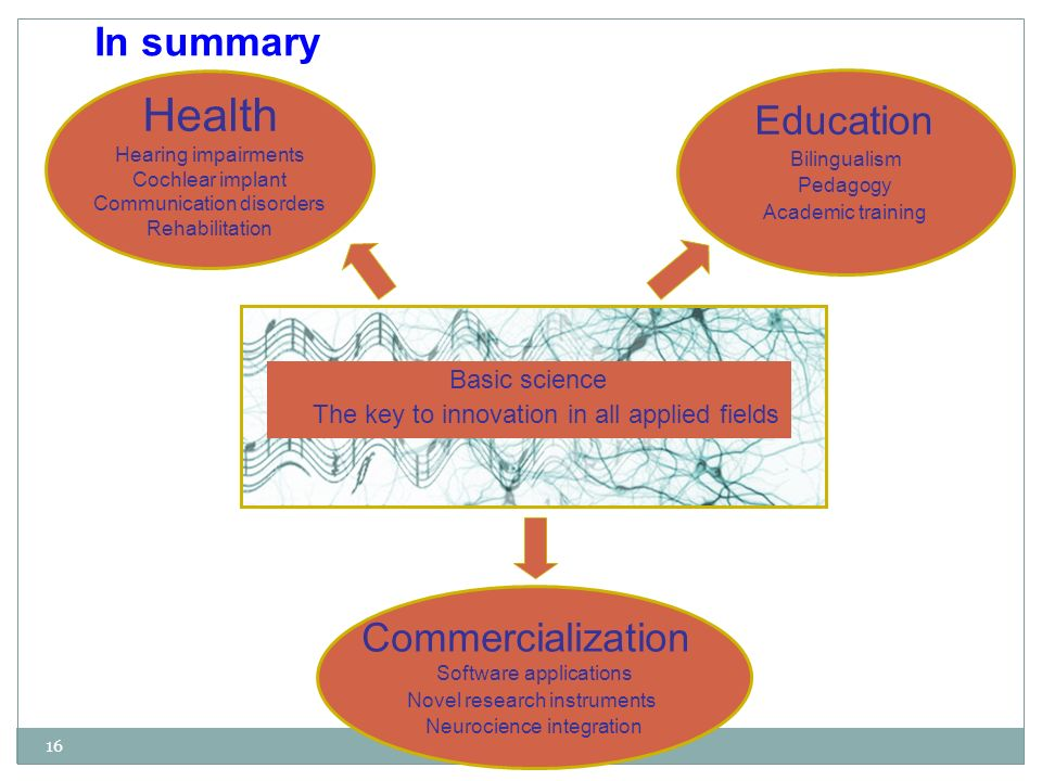 Health In summary Education Commercialization Basic science
