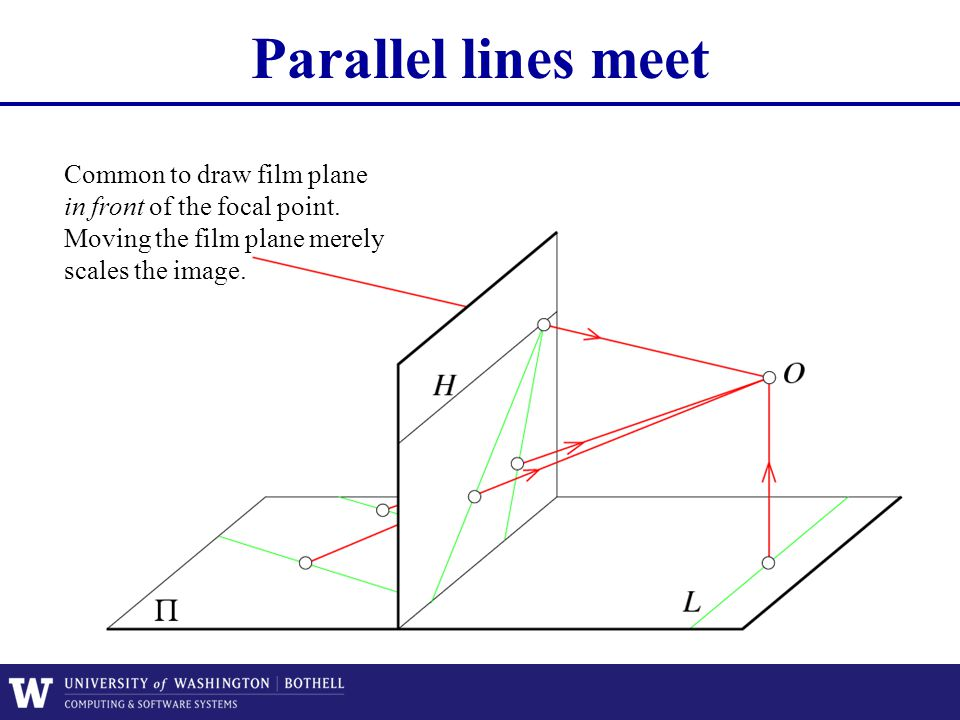 Drawing Lines In Opencv : Lecture imaging geometry and opencv ppt video online