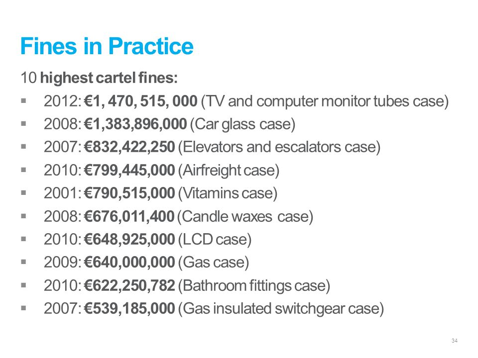 Fines+in+Practice+10+highest+cartel+fines%3A european competition law ppt download wire harness cartel at bakdesigns.co