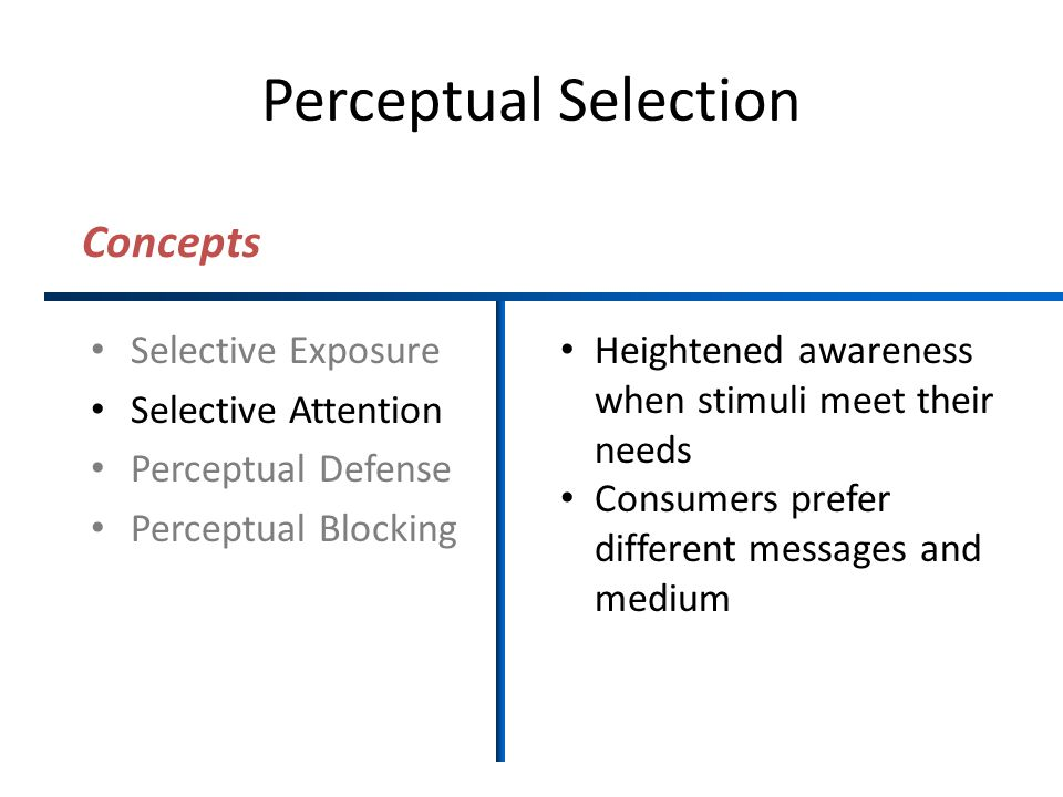 Perceptual Selection Concepts Selective Exposure Selective Attention