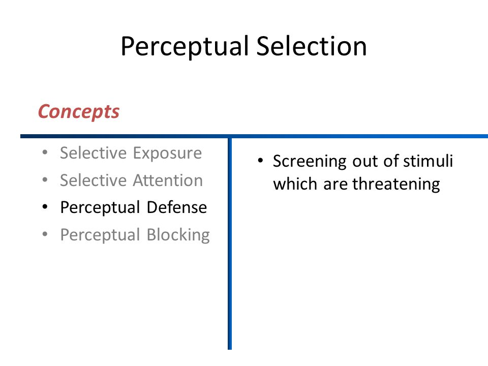 Perceptual Selection Concepts Selective Exposure