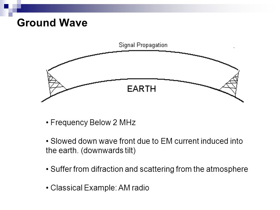 Ground Wave Frequency Below 2 MHz