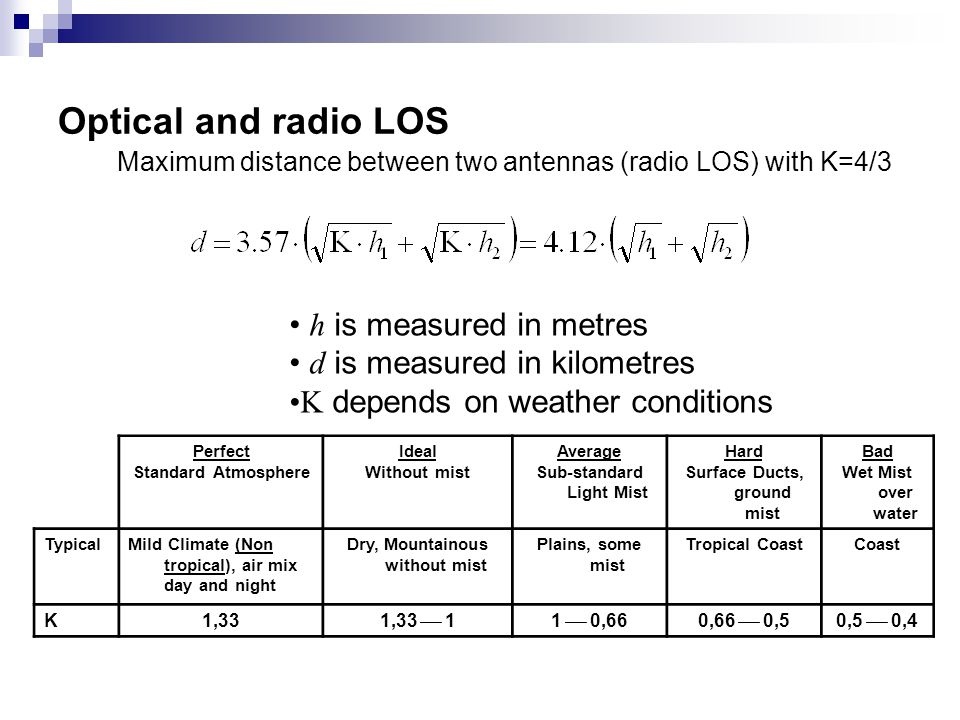Optical and radio LOS h is measured in metres