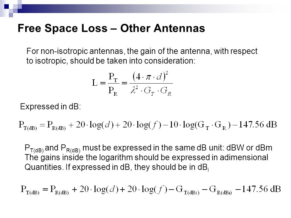 Free Space Loss – Other Antennas
