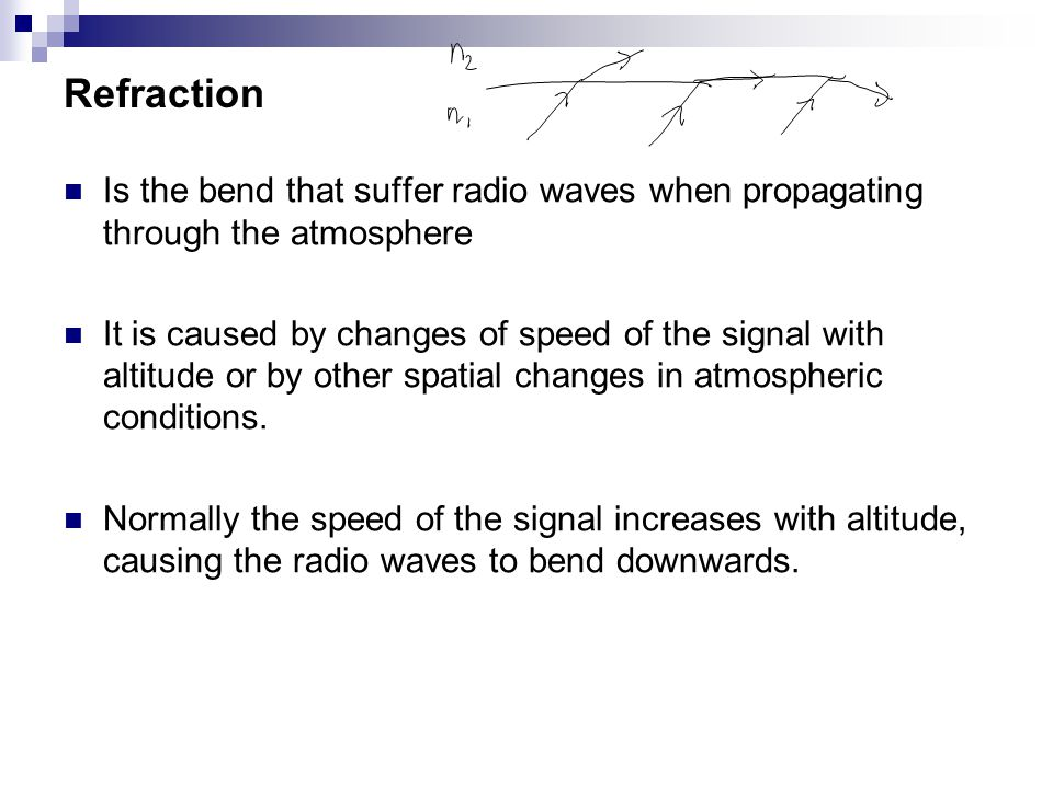 Refraction Is the bend that suffer radio waves when propagating through the atmosphere.