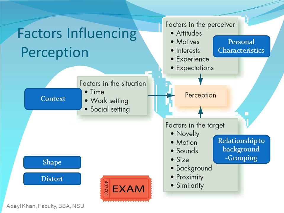 factors influencing perception essays Here is a compilation of essays on 'perception' for class 11 and 12 find paragraphs, long and short essays on 'perception' especially written for school and.