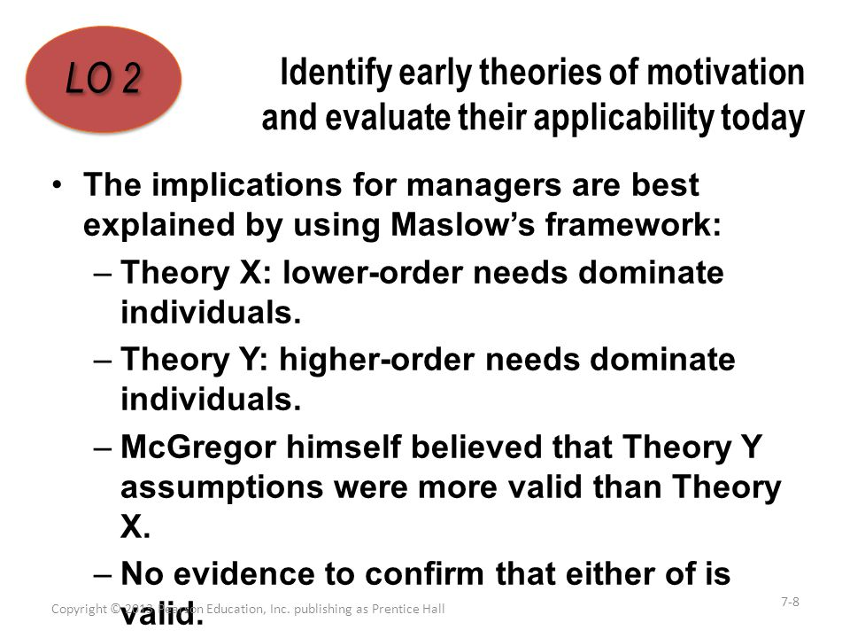 evaluating motivation theories and their implications The main objective of this thesis is to assess the impact of employee  devoted to the study of motivation, its definitions, theories, motivation process, and types.