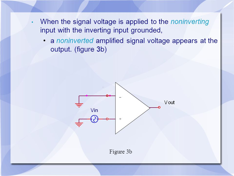 When the signal voltage is applied to the noninverting input with the inverting input grounded,