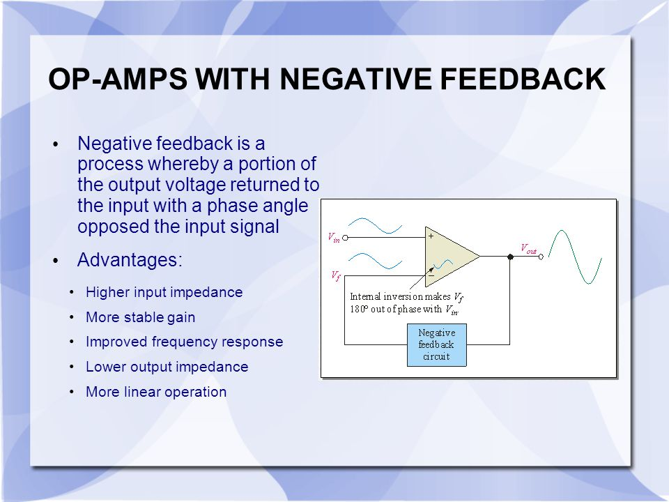OP-AMPS WITH NEGATIVE FEEDBACK
