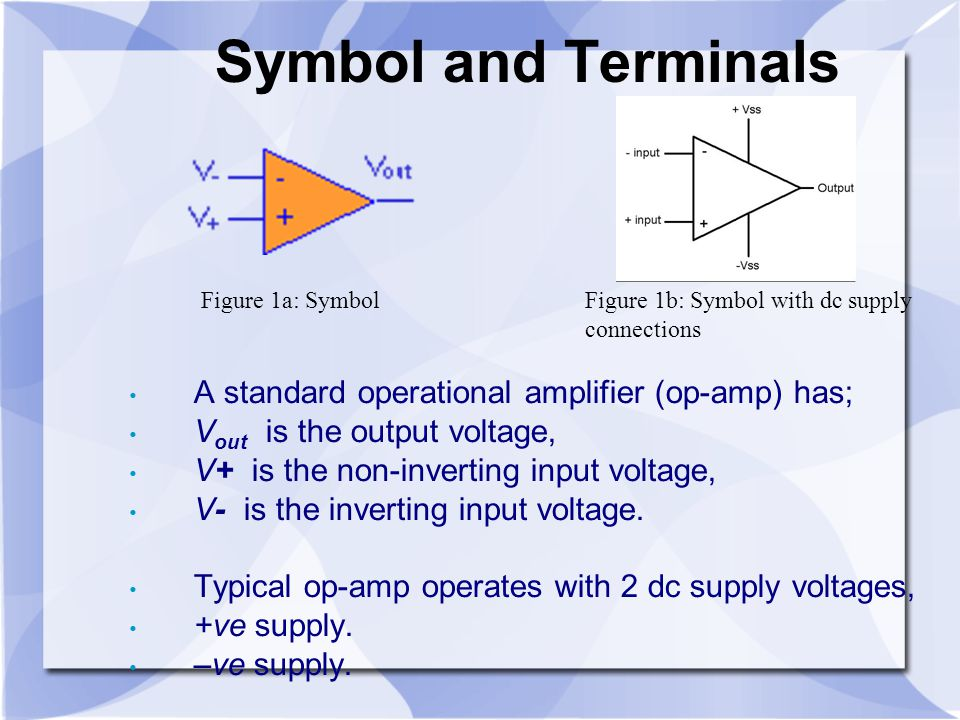 Symbol and Terminals A standard operational amplifier (op-amp) has;