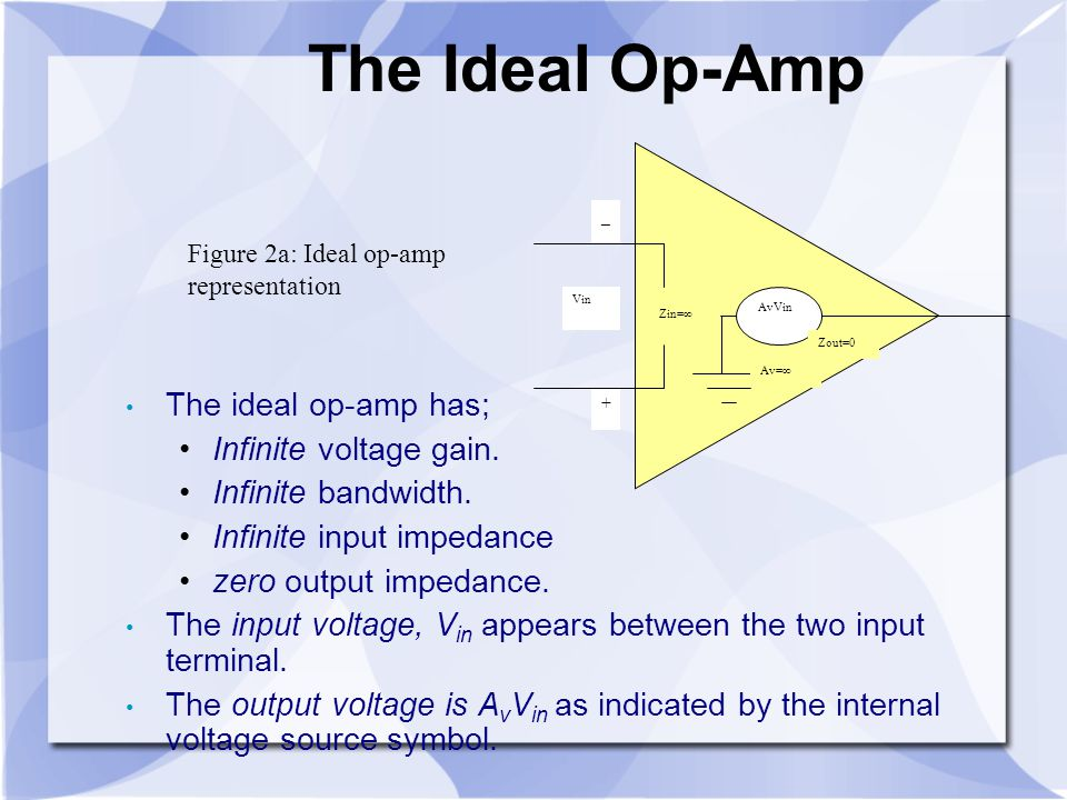 The Ideal Op-Amp The ideal op-amp has; Infinite voltage gain.