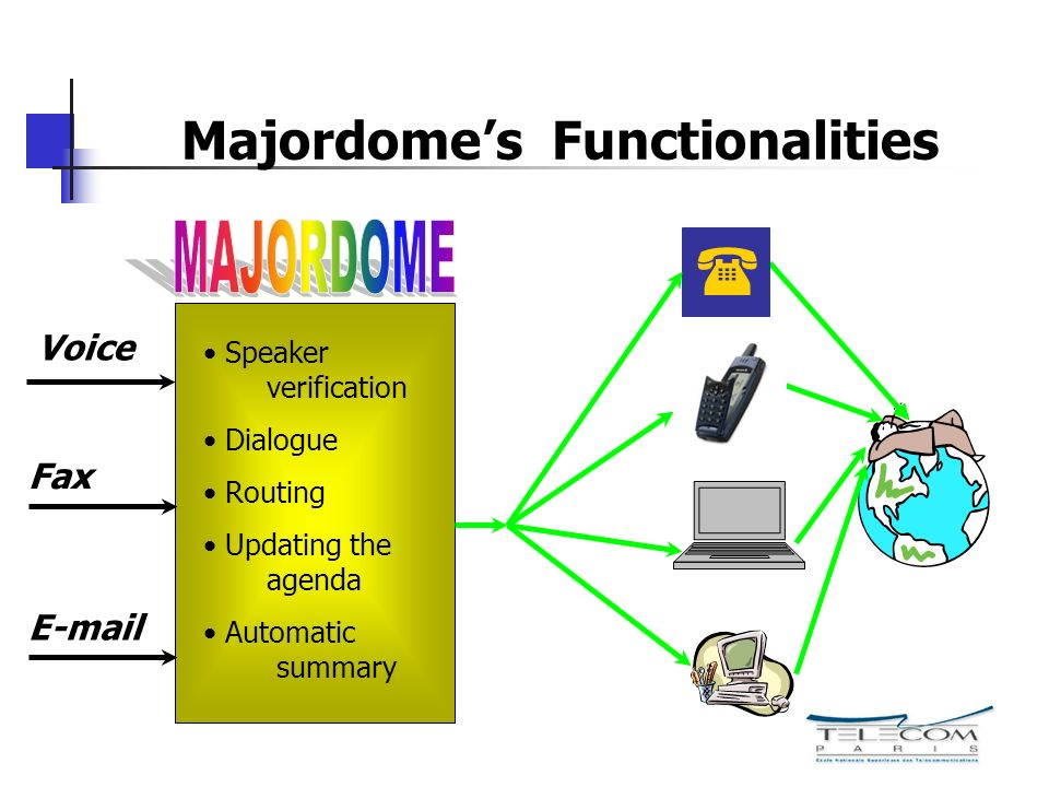 Majordome's Functionalities