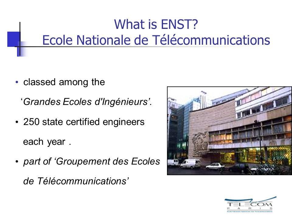 What is ENST Ecole Nationale de Télécommunications