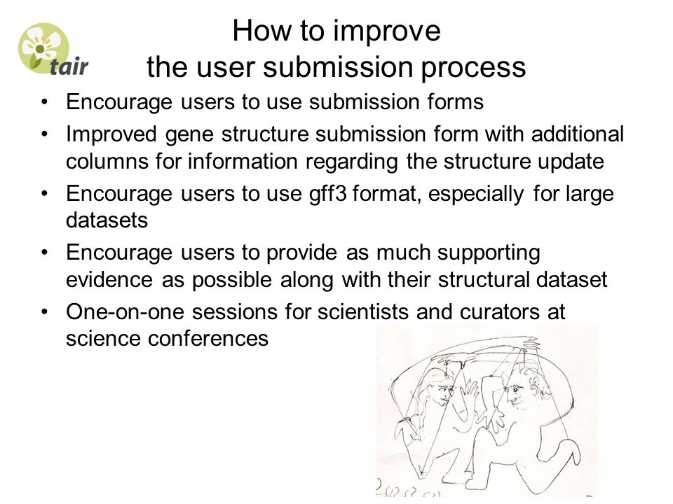 How to improve the user submission process