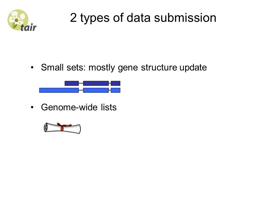 2 types of data submission