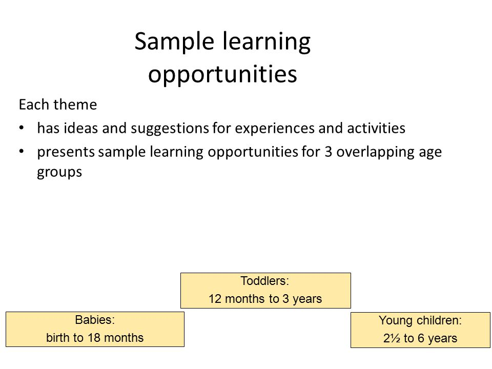 Sample learning opportunities