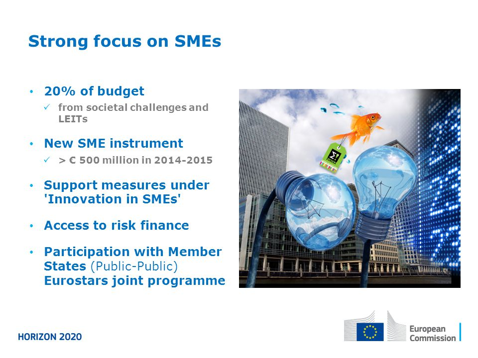 Strong focus on SMEs 20% of budget New SME instrument